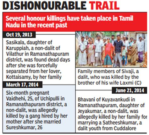 Honour Killing Essay India by 81 Honour Killings In 3 Years 0 Conviction Times Of India