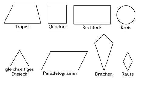 ecken block formen hilfe bei geometrie fragen mathe