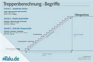 stufen treppe treppenstufen berechnen formeln zur treppenberechnung