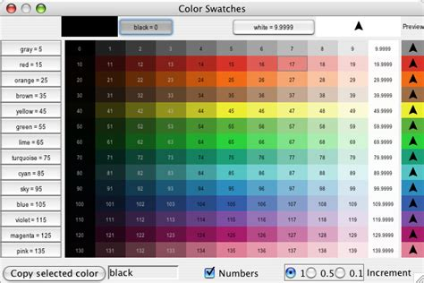 colors without e netlogo 5 1 0 user manual programming guide