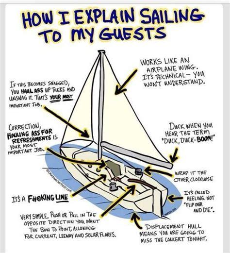 sailing boat nomenclature sailing nomenclature sailing serenity sailing boat