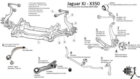 front suspension parts diagram front suspension replacement parts jaguar forums