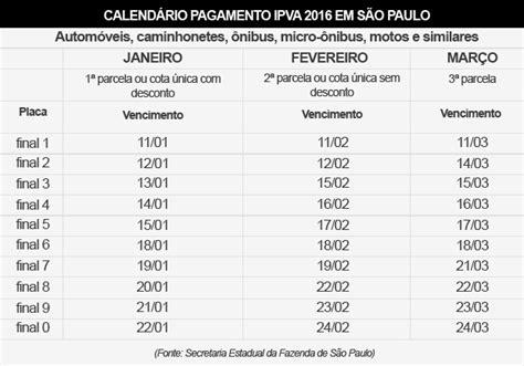 Calendario Ipva 2016 Tabela Ipva 2016 Sp Detran Consulta Pagamento
