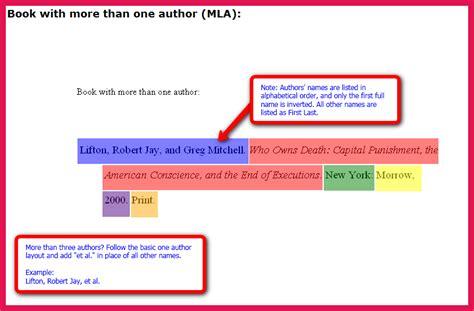 format html page online mla format citation website sop exles