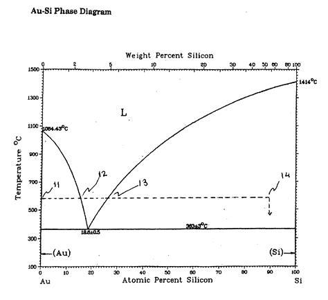 aluminum silicon alloy phase diagram silicon oxide phase diagram silicon free engine image