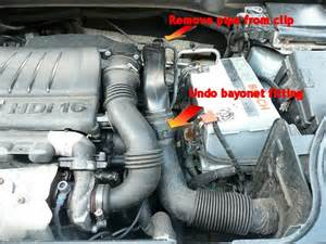 Peugeot 307 Engine Problems Camshaft Position Sensor Location Peugeot 307 Get Free