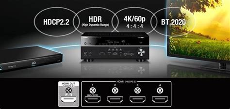 yamaha yht   ch home theater system   price