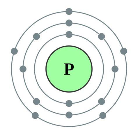 bohr diagram for phosphorus scientific explorer electrons strings and spooky