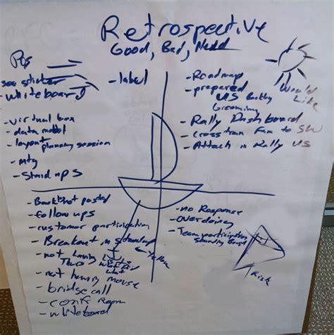 sailboat retro sail boat retrospective tool gregmester