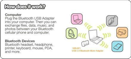 iogear bluetooth speakerphone manual