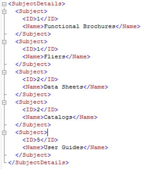 xml layout sql sql server convert table data to xml format using xml path