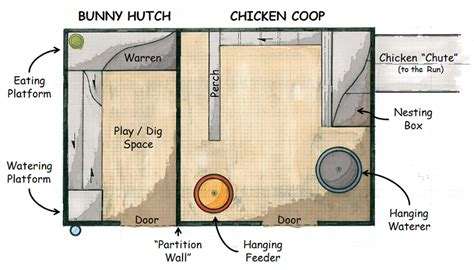 our chicken coop design layout amp floorplan redeem your