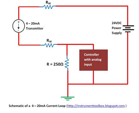 calculate resistor for 4 20ma basics of the 4 20ma current loop learning instrumentation and engineering