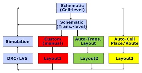 mixed mode integrated circuits and systems system design using integrated circuits lab manual 28 images mixed mode integrated circuits