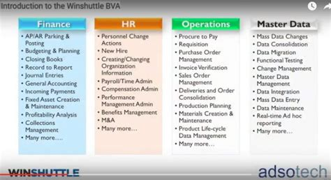 winshuttle s business value assessment advanced