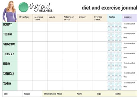 food and exercise diary template search results for template food diary calendar 2015