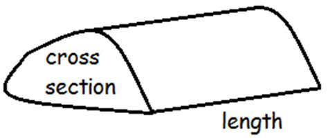 cross section of a triangular prism how to find the volume of a prism