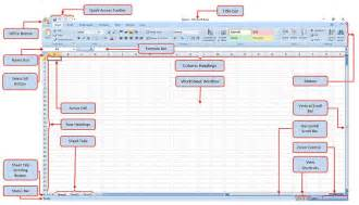 Parts Of An Excel Spreadsheet Basic Control And Parts Of Excel Window Office Tutorial