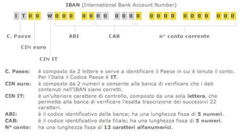 codice cin normativa servizi di pagamento