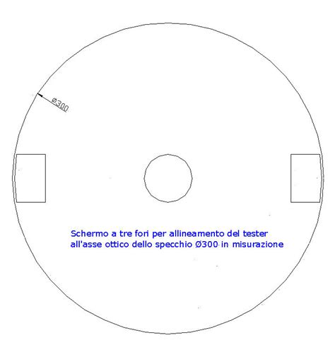 test ottico cos 232 il test ottico della caustica il grattavetro