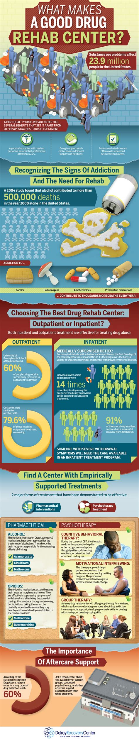 What S A Detox Center by What Is Rehab