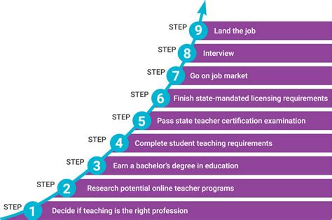 themes in distance education distance education online school for teaching degree