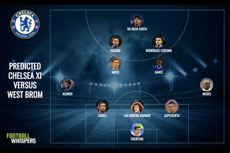 chelsea starting 11 pick share your chelsea starting xi to face west brom