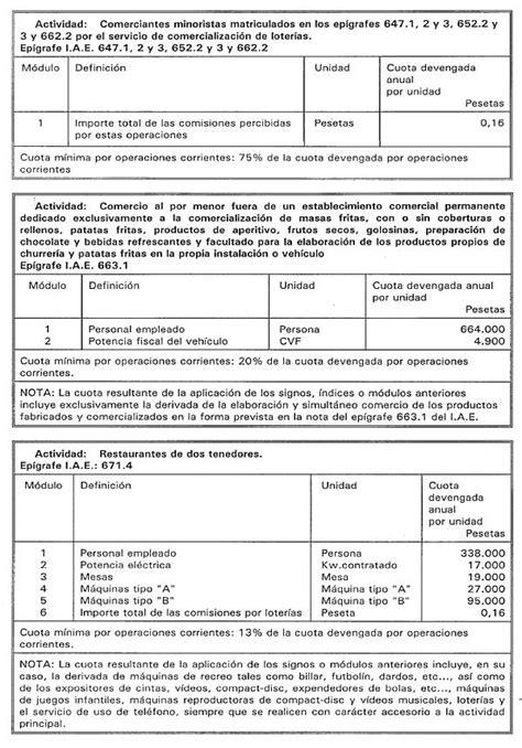 declaraciones de impuestos servicio de rentas internas impuesto a la renta servicio de rentas internas del