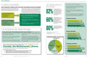 Summary Annual Report Sample Report Design Images Gallery Category Page 1 Designtos Com