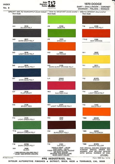 paint names just a car the color options for 1970 dodge cars