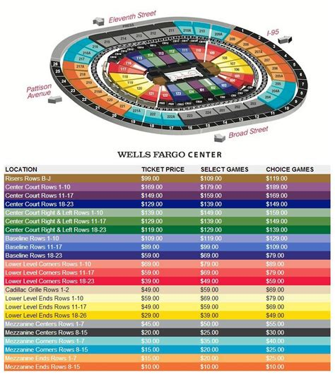 Wells Fargo Center Seating Chart   A Guide to Wells Fargo