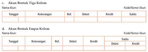 format buku besar 3 kolom pemindahbukuan jurnal ke buku besar akuntansi