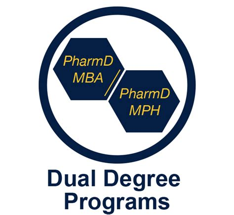Pharmacist Mba Opportunities by Academic Programs
