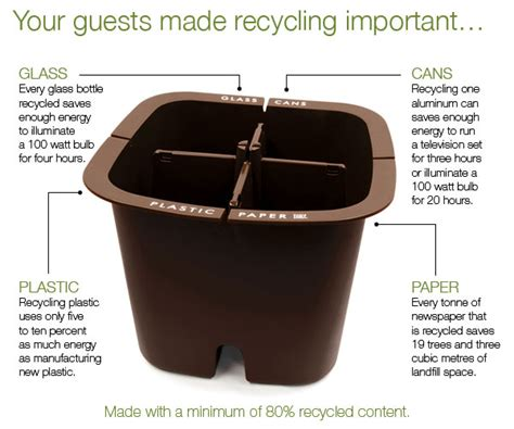 waste not basket recycling made easy