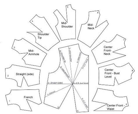 types of pattern drafting dart manipulation sewing t pinterest patterns
