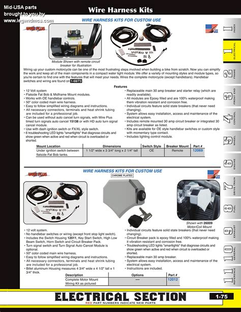 discount harley discount wiring harness kits from midusa for harley