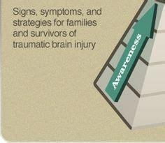 Origami Brain Injury - spinal cord injury c3 4 c4 5 c5 6 t12 l3 l4 l5 s1