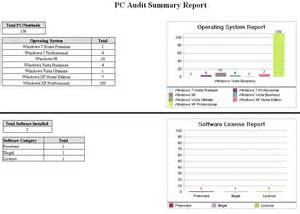 Audit Summary Report Template by How Write Audit Report