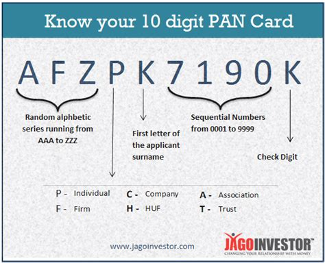 how to make pan card the most detailed guide on income tax return