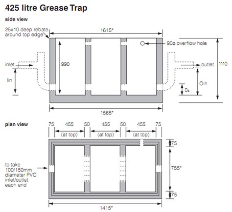 grease trap installation diagram grease trap installation diagram 28 images 3