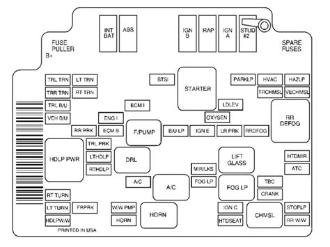 gmc t6500 fuse box wiring diagram gmc envoy mk1 generation 2001 fuse box diagram auto wiring forums