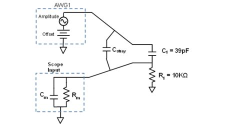 junction capacitor definition what is junction capacitor 28 images diffusion capacitance in p n junction lecture 5