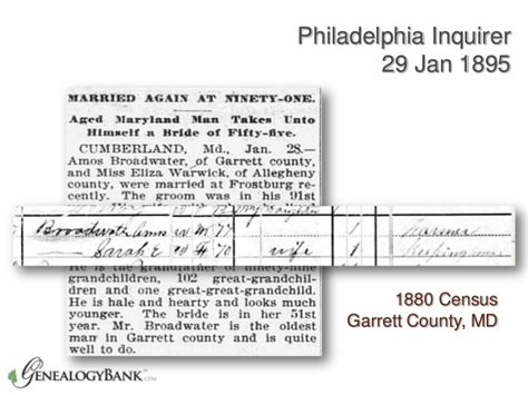 Philadelphia Divorce Records Genealogy Research With Records In Newspapers