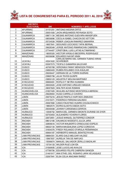 2016 lista orden de merito secundaria lista interinatos y suplencias periodo a 2016 nueva y