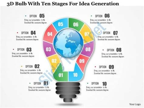 product design idea generation 1214 3d bulb with ten stages for idea generation