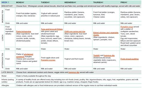child care design guidelines victoria sle two week menu for long day care healthy eating