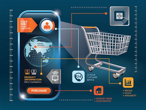 the end of shopping the future of retail in an always connected world books musings on the future of retailing the robin report