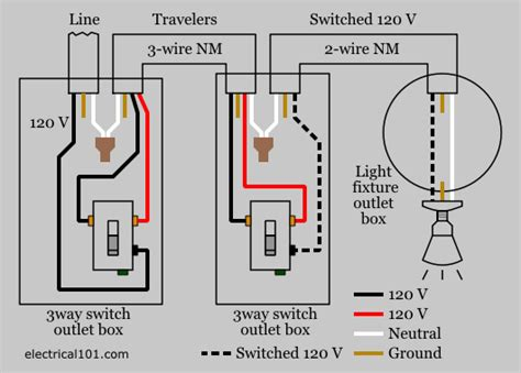 3 wire light switch diagram 3 way switch wiring troubleshooting toggling 3way light