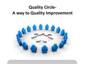 Home Improvement Logo Design quality circle