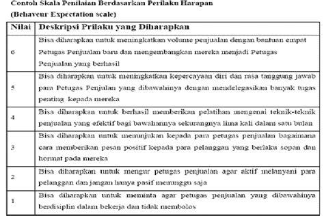format laporan incident perkuliahan performance appraisal penilaian prestasi